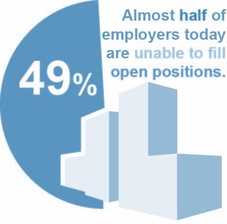 49-employers