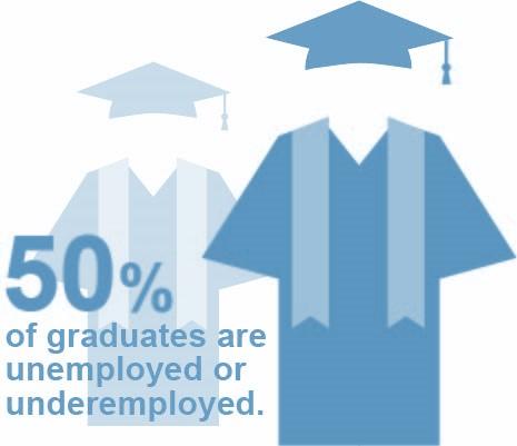 50-of-graduates